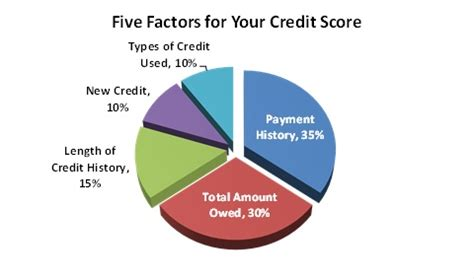5 steps to profit through bad credit how one did the unbelieaveable and turned his finances around and you can books 21 simple steps to fix a bad credit score fast