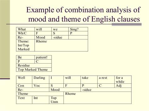 theme rheme exles systemic functional grammar sfg and discourse