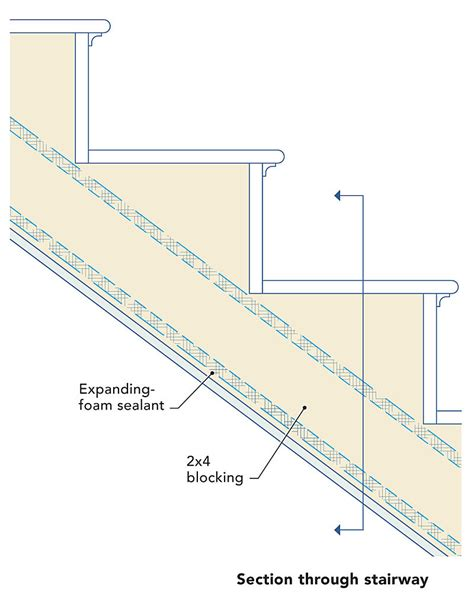 section through staircase insulating attic stairs fine homebuilding