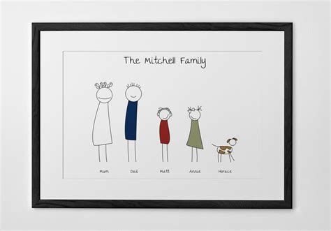 Or Poster Personalised Family Portrait Print Poster Or Canvas Posterhaste