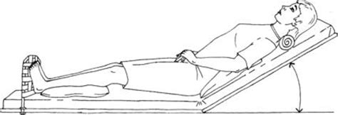elevate head of bed 15 neurologic procedures nurse key