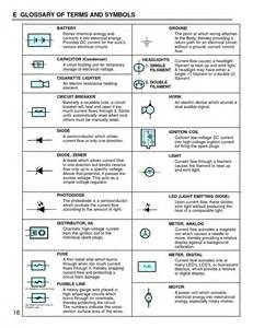 engineering world glossary of basics electrical terms and symbols combining like terms definition