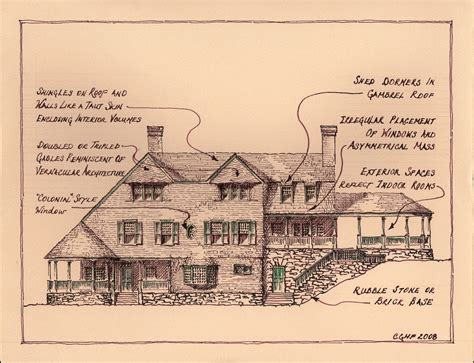 shingle style the shingle style christine g h franck