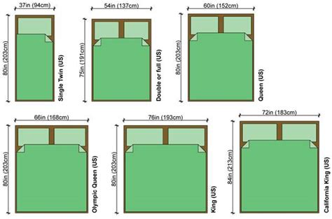Standard Bed Frame Sizes How Big Is A King Size Bed Mattress