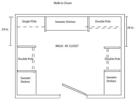 walk in wardrobe floor plan closet shelving layout