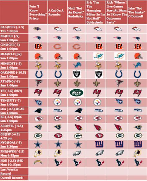 best bet website the best bet prediction site