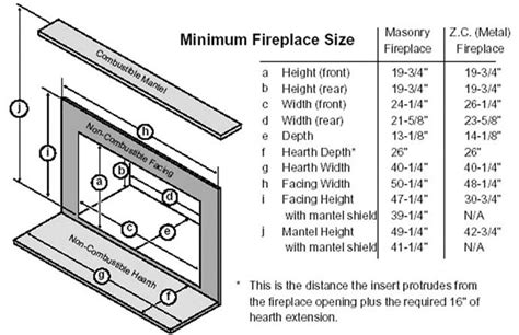 Fireplace Hearth Depth by Masonry Fireplace Dimensions Fireplace Design And Ideas