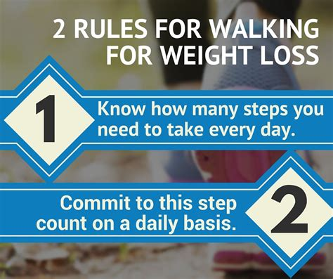weight loss 5 pounds per week walking for weight loss the ultimate guide to walking