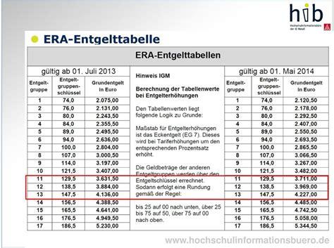 eg tabelle bw einstiegsgeh 228 lter in der metall und elektroindustrie baden