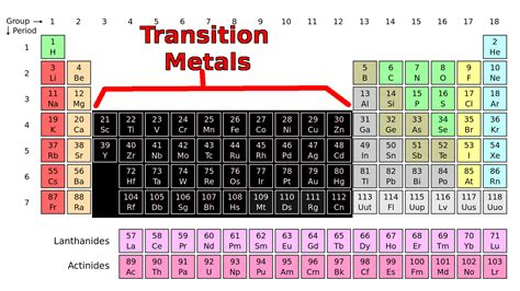 Where Are The Transition Metals Located On The Periodic Table by Minus2909 I Could Lose Myself In Dishonesty