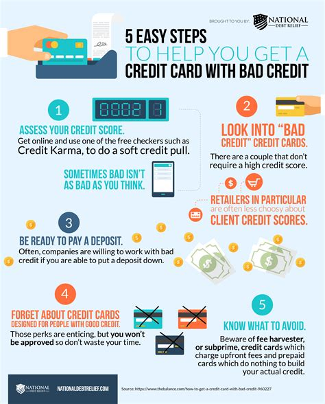5 steps to profit through bad credit how one did the unbelieaveable and turned his finances around and you can books 5 easy steps to help you get a credit card with bad credit