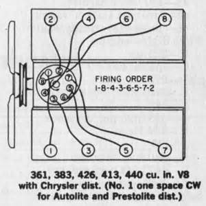 Chrysler 360 Firing Order Dodge 440 Firing Order Diagram Pictures To Pin On