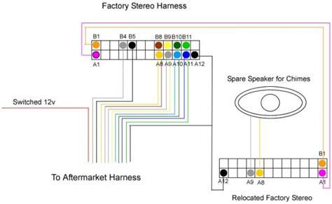 cavalier stereo wiring diagram