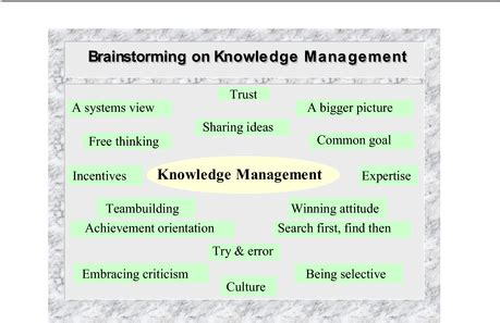 Mba Thesis On Knowledge Management by Knowledge Management And Organisational Learning In