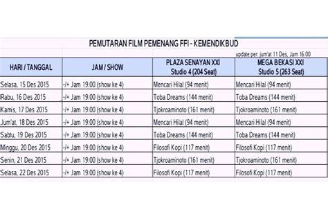 jadwal film boruto di bioskop indonesia satu harapan kemendikbud nonton film indonesia gratis di