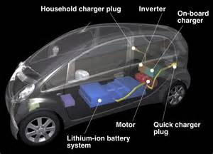 Electric Vehicles Layout 2014 Mitsubishi Miev Autos Post