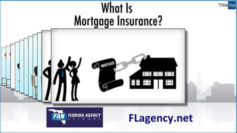 what is mortgage on a house what is pmi on a house loan 28 images what is mortgage insurance shopping what is
