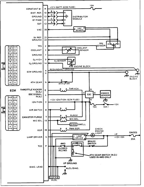 i need a fuse box diagram for a 1993 chevrolet truck fixya