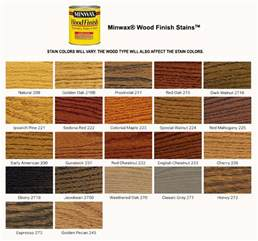 wood stains colors wood stain color charts search engine at search