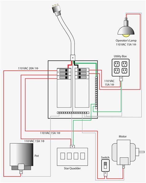 surface wiring conduit wiring diagram wiring diagram with description
