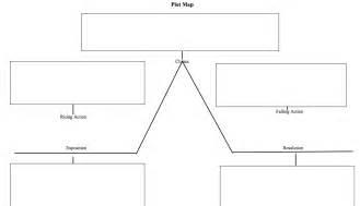 plot diagram worksheet abitlikethis