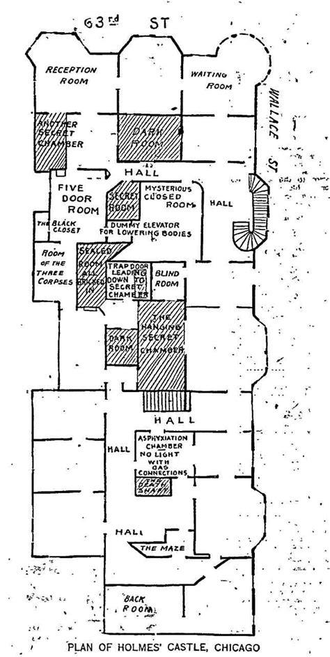 H.H. Holmes (Herman Webster Mudgett) and the Murder Castle