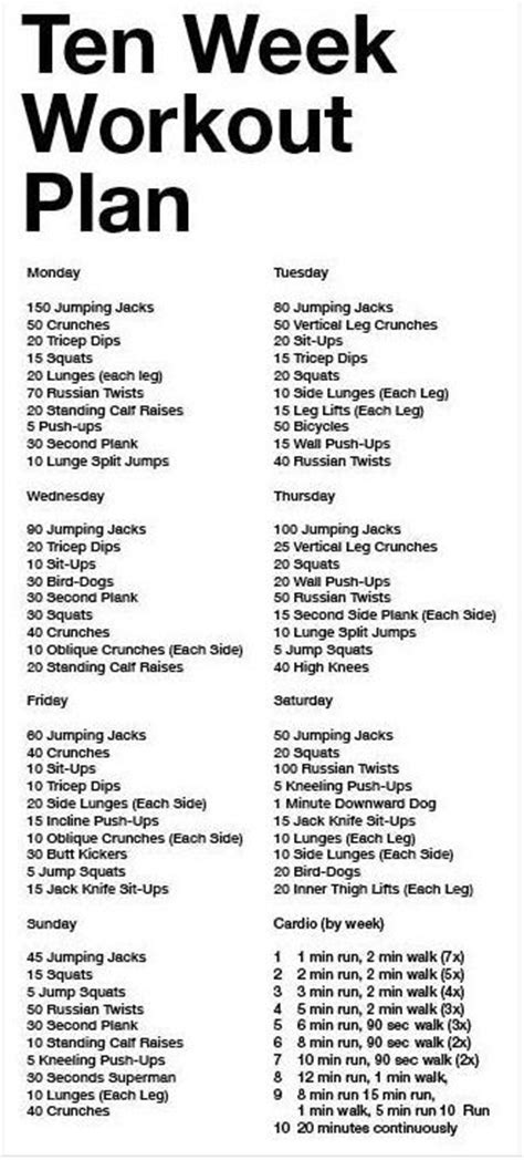 best 25 women s workout plans ideas on pinterest sport best 25 10 week workout plan ideas on pinterest 10 week