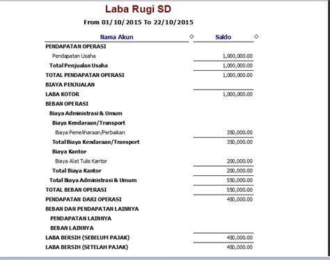 format laporan tahunan yayasan software akuntansi sekolah acis indonesia