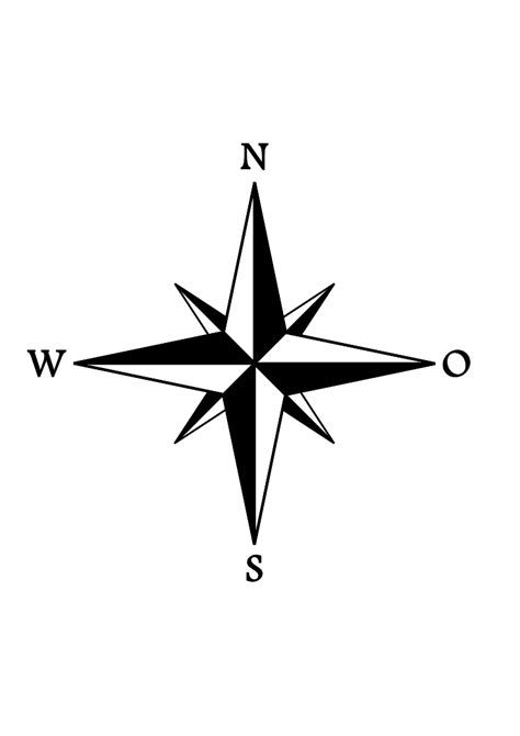 Compas Kompas Petunjuk Arah G50 compass pics clipart best