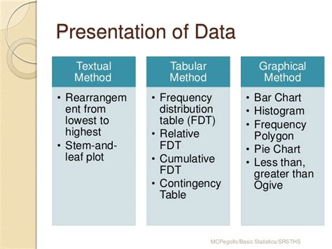 presentation and analysis of data in research paper dissertation types methodology