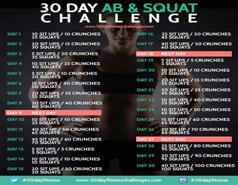 squat challenge and ab challenge 30 day ab and squat challenge human health