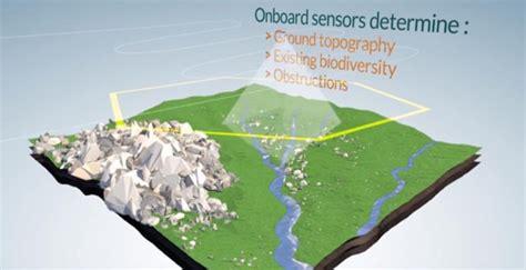 drones plantadores de arboles drones que pueden plantar 100 000 225 rboles por d 237 a