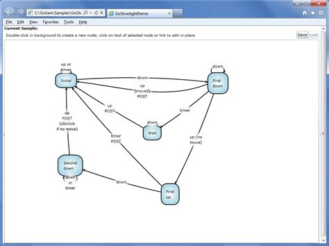 how to create state diagram goxam sles