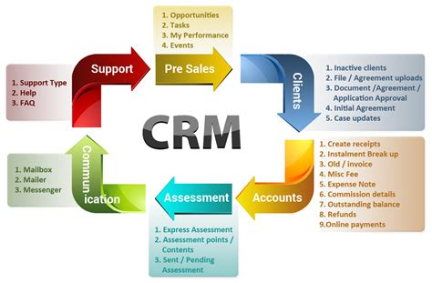 list of software list of software important for any business kings wood