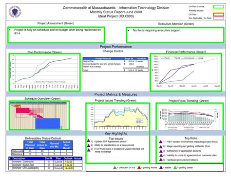 excel dashboard templates free excel spreadsheet dashboard templates haisume
