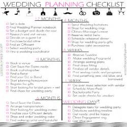 How to make your bridesmaids a planner wedding gift free printables