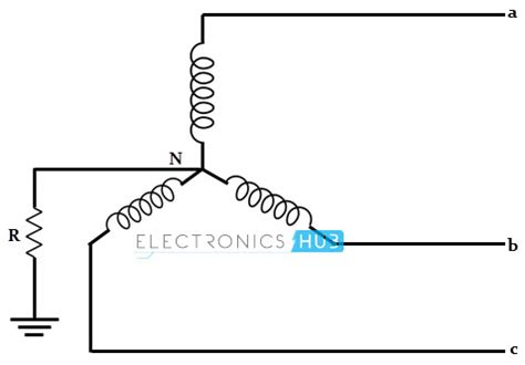 what is a neutral earth resistor electrical grounding