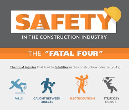 tool box talk: falls | general building contractors