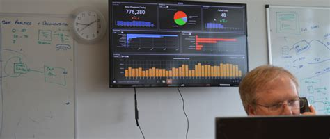 Tv Mobil Dashboard tv s that motivate sales staff