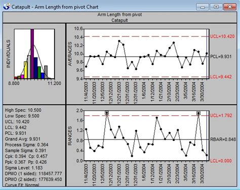 statistica help mqc charts example 4 creating a multiple stream
