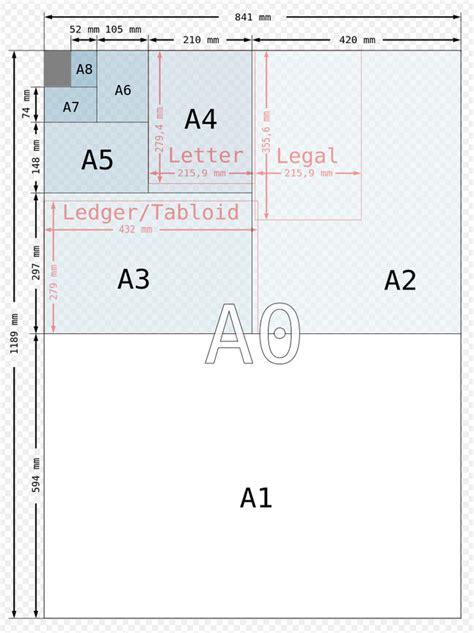 Size Boards Foamboard Sizes