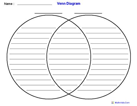 venn diagram template venn diagram worksheets dynamically created venn diagram