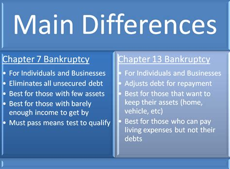 Can You File Chapter 13 And Keep Your House by Chapter 7 Vs Chapter 13 Missouri Bankruptcy Center