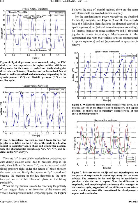 validation pattern fowler biomagnetic validation to skin level for blood pressure
