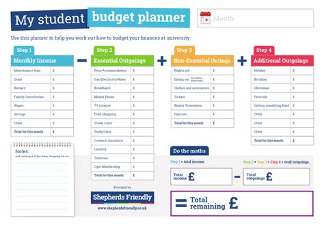 student budget planner template student budget planner infographic e learning infographics