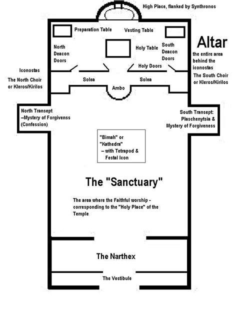 diagram of church small catholic church diagram search catholic