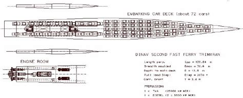 trimaran ferry general plan of the first trimaran fast ferry design