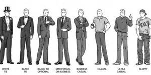 the appropriate men s attire for every occasion business