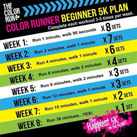 Running From To 5k by 5k Running Plan Fit Kick