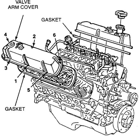 airbag deployment 2012 subaru legacy electronic valve timing service manual 1994 buick lesabre rocker arm removal repair guides engine mechanical